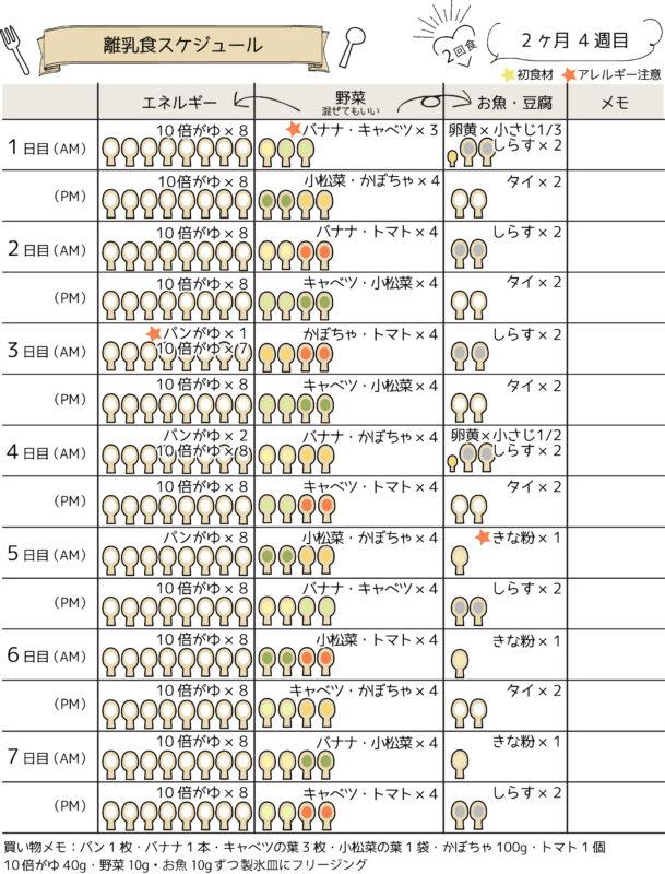 離乳食2ヶ月4週目の進め方スケジュール